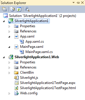 Figure 20 - Silverlight Project in Solution Explorer